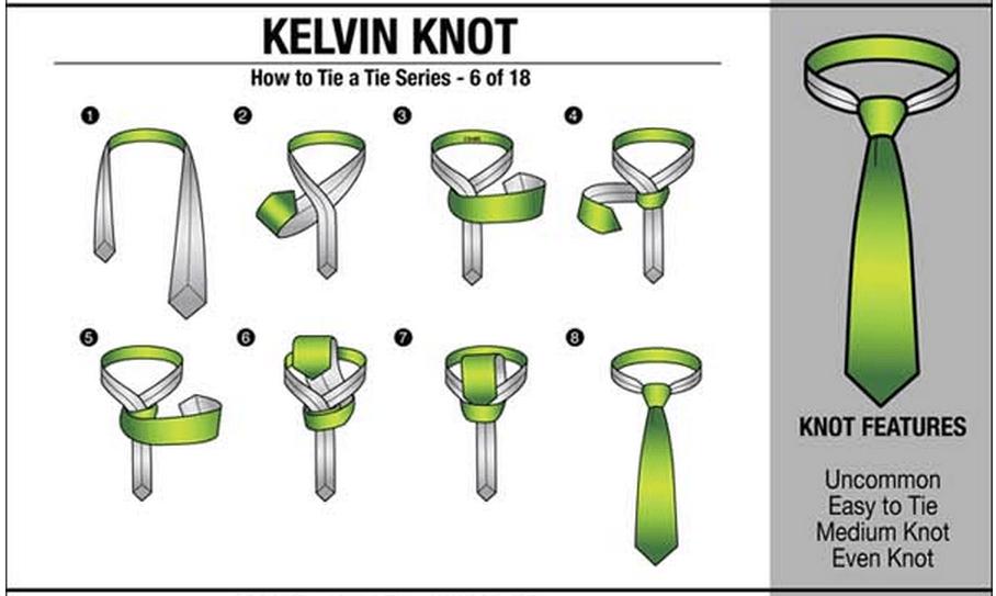 How to tie a necktie tie tying chart 18 ways to tie a neck tie style 6 kelvin knot ccuart Gallery
